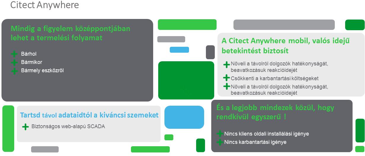 citect scada 2016 manual pdf